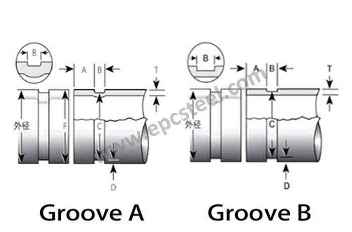 Grooved Steel Pipe